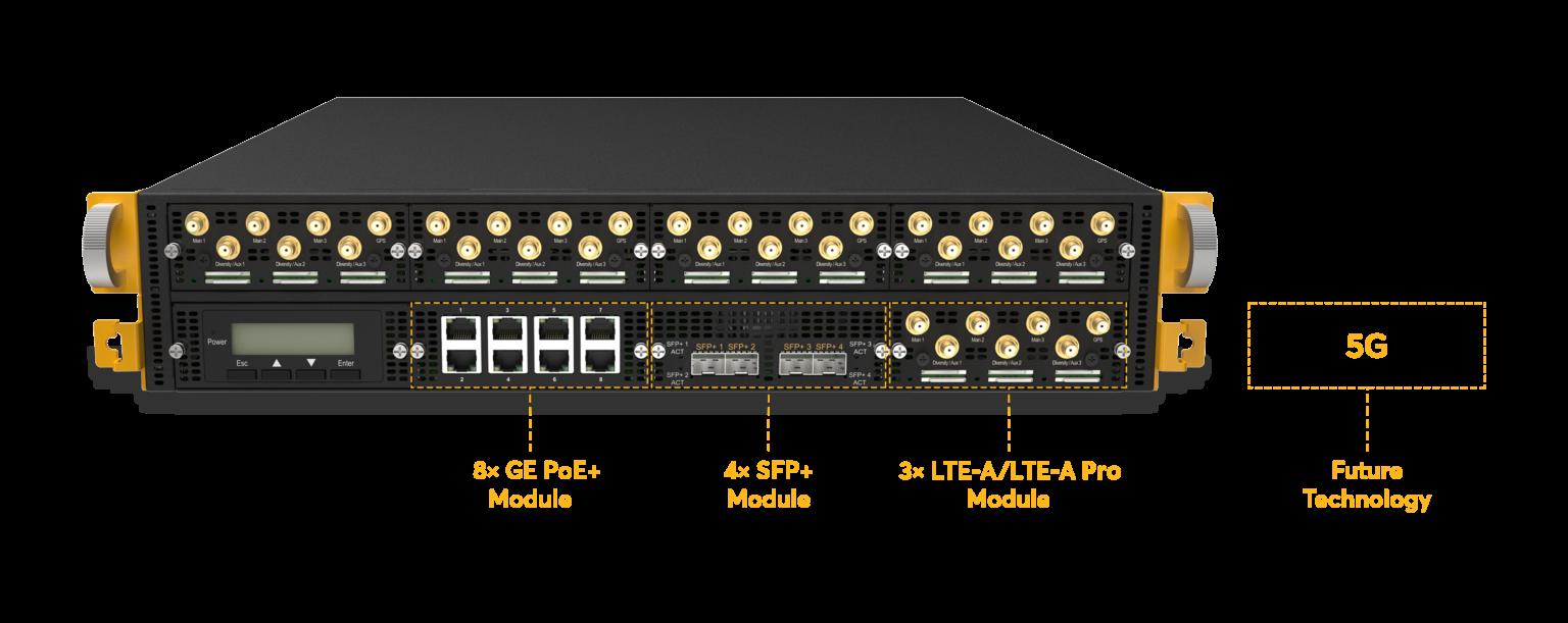 EPX Multi-WAN Router Modulübersicht
