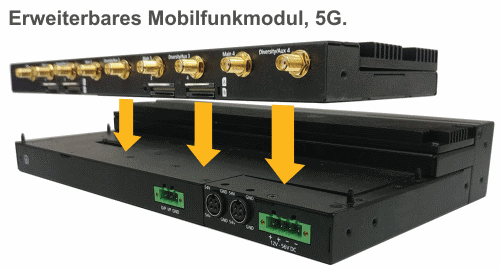Erweiterbares Mobilfunkmodul, 5G