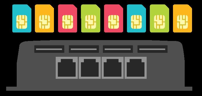 Mit bis zu 8 SIM-Karten erweiterbar